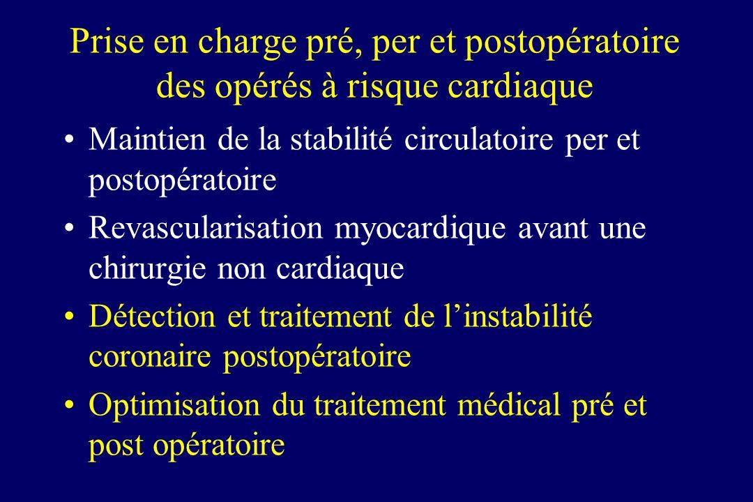 Prise en charge pré, per et postopératoire des opérés à risque cardiaque Maintien de la stabilité circulatoire per et postopératoire Revascularisation myocardique avant une chirurgie non cardiaque Détection et traitement de linstabilité coronaire postopératoire Optimisation du traitement médical pré et post opératoire