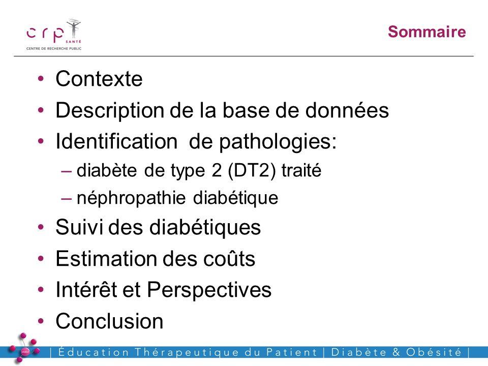 www.crp-sante.lu Sommaire Contexte Description de la base de données Identification de pathologies: –diabète de type 2 (DT2) traité –néphropathie diab