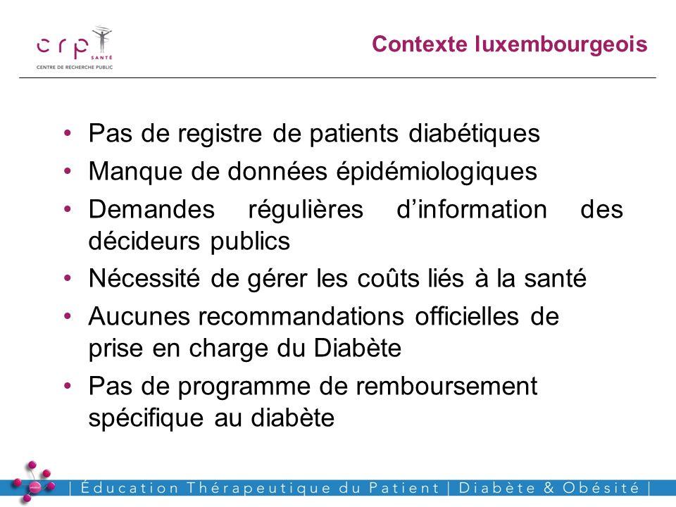 www.crp-sante.lu Contexte luxembourgeois Pas de registre de patients diabétiques Manque de données épidémiologiques Demandes régulières dinformation d