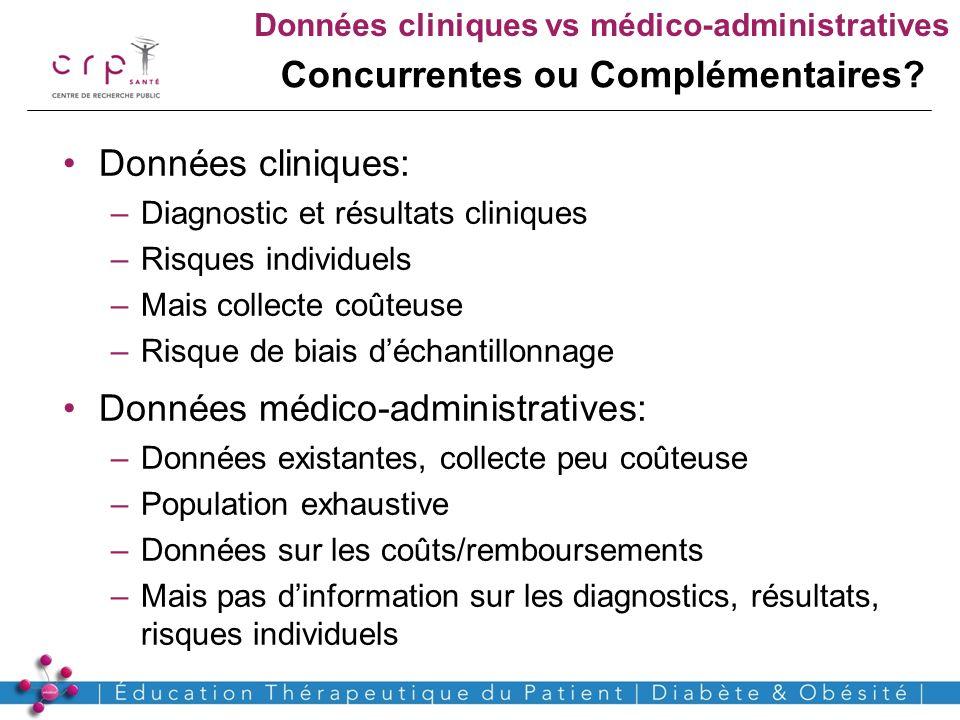 www.crp-sante.lu Données cliniques: –Diagnostic et résultats cliniques –Risques individuels –Mais collecte coûteuse –Risque de biais déchantillonnage