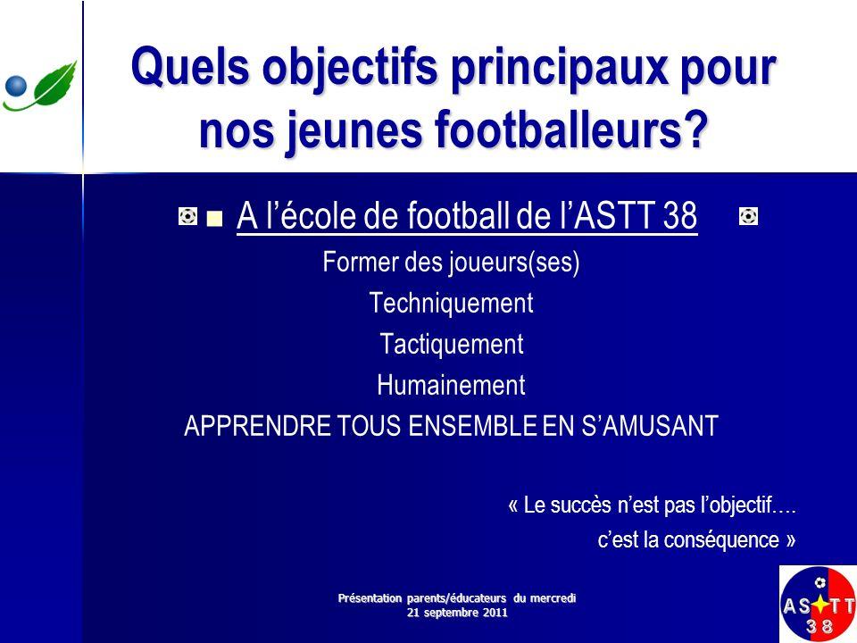 Quels objectifs principaux pour nos jeunes footballeurs? A lécole de football de lASTT 38 Former des joueurs(ses) Techniquement Tactiquement Humaineme