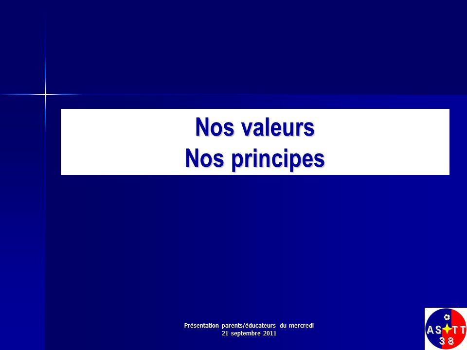 Nos valeurs Nos principes Présentation parents/éducateurs du mercredi 21 septembre 2011