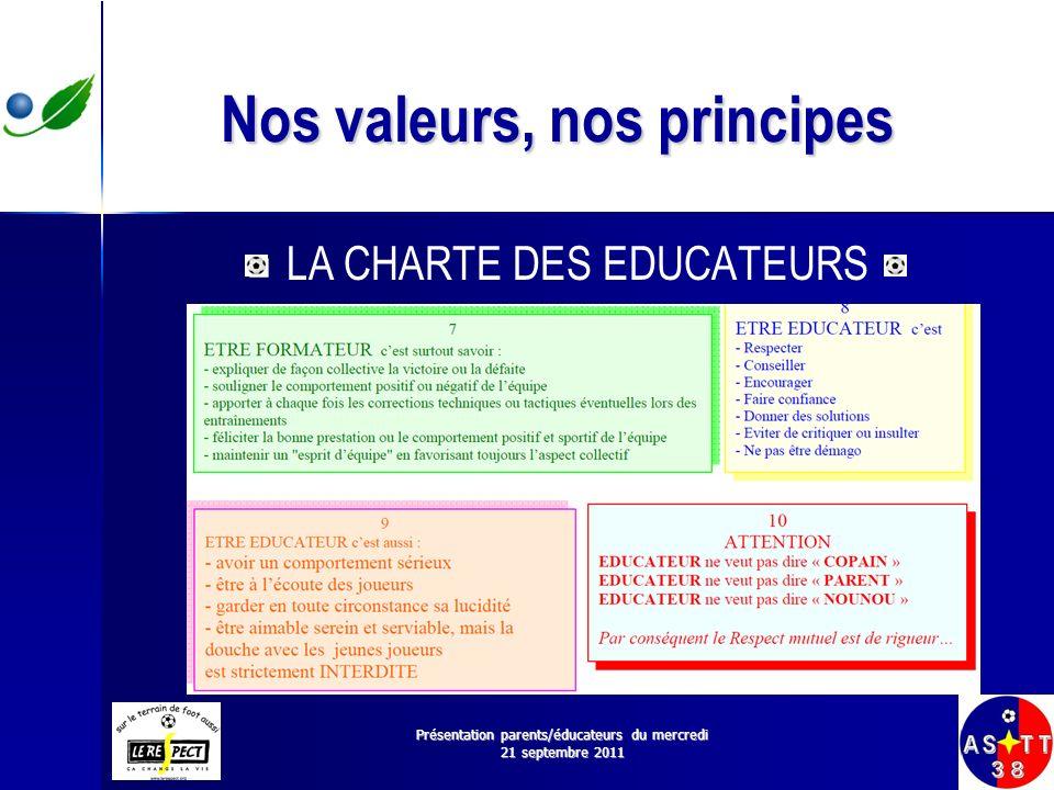 Nos valeurs, nos principes LA CHARTE DES EDUCATEURS Présentation parents/éducateurs du mercredi 21 septembre 2011