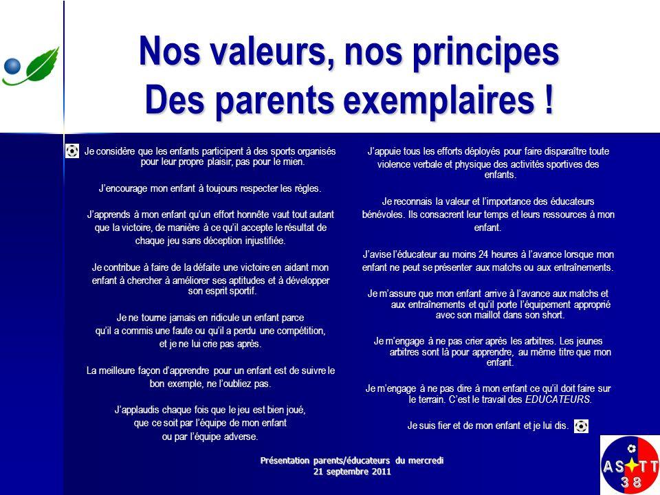 Nos valeurs, nos principes Des parents exemplaires ! Je considère que les enfants participent à des sports organisés pour leur propre plaisir, pas pou
