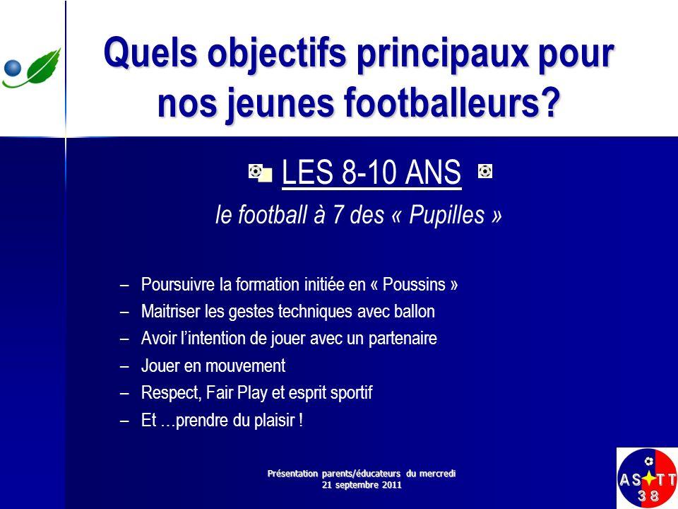 Quels objectifs principaux pour nos jeunes footballeurs? LES 8-10 ANS le football à 7 des « Pupilles » – –Poursuivre la formation initiée en « Poussin