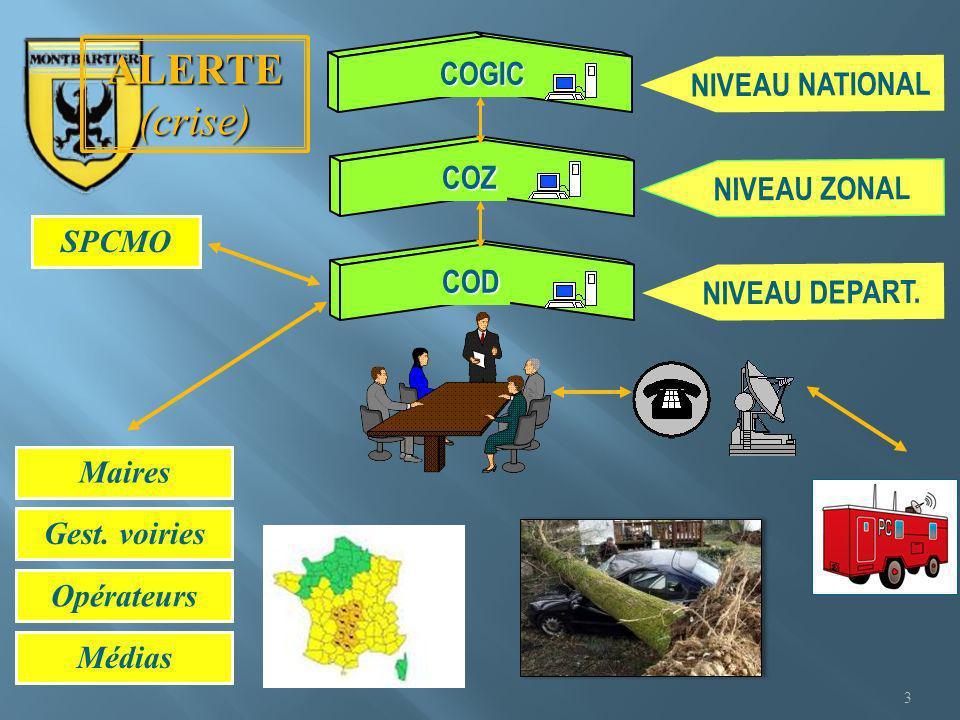 3 COGIC NIVEAU NATIONAL COZ NIVEAU ZONAL COD NIVEAU DEPART. SPCMO Gest. voiries Opérateurs Maires Médias ALERTE (crise)