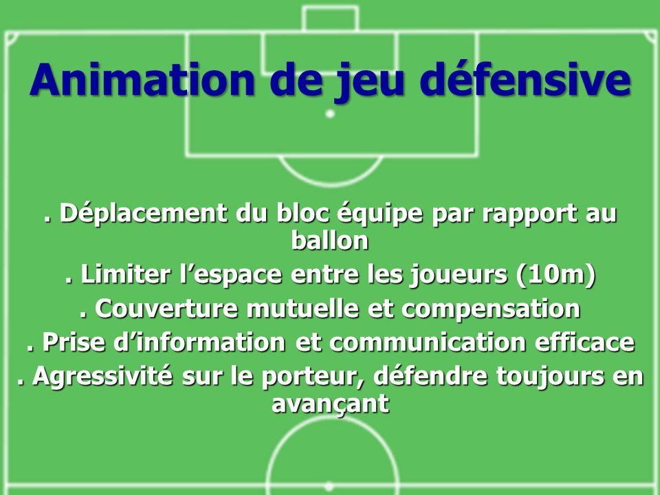 Animation de jeu défensive.Déplacement du bloc équipe par rapport au ballon.