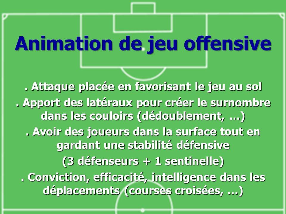 Animation de jeu offensive.Attaque placée en favorisant le jeu au sol.