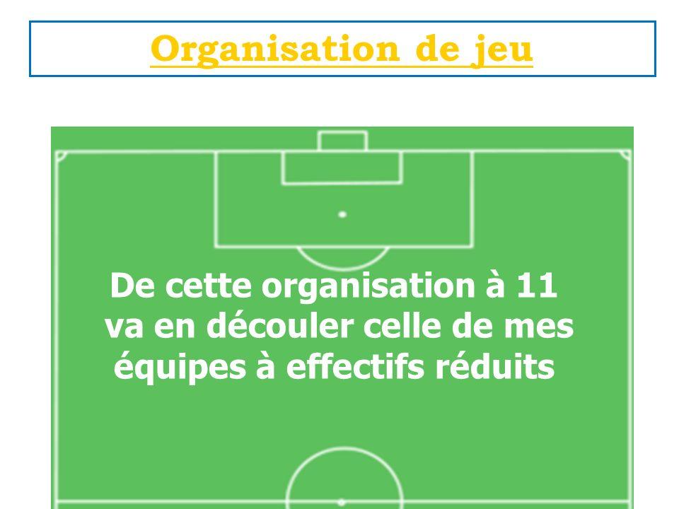 Organisation de jeu De cette organisation à 11 va en découler celle de mes équipes à effectifs réduits