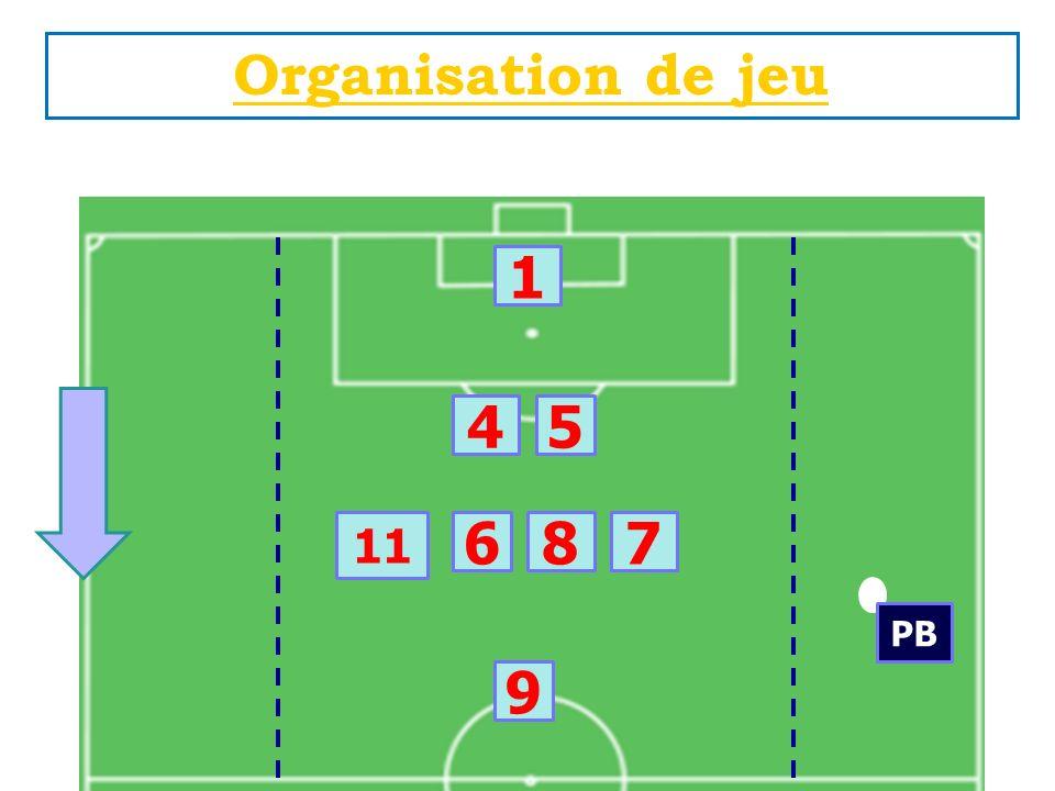 Organisation de jeu Organisation OFFENSIVE jeu à 8 1 4 5 6 11 7 98