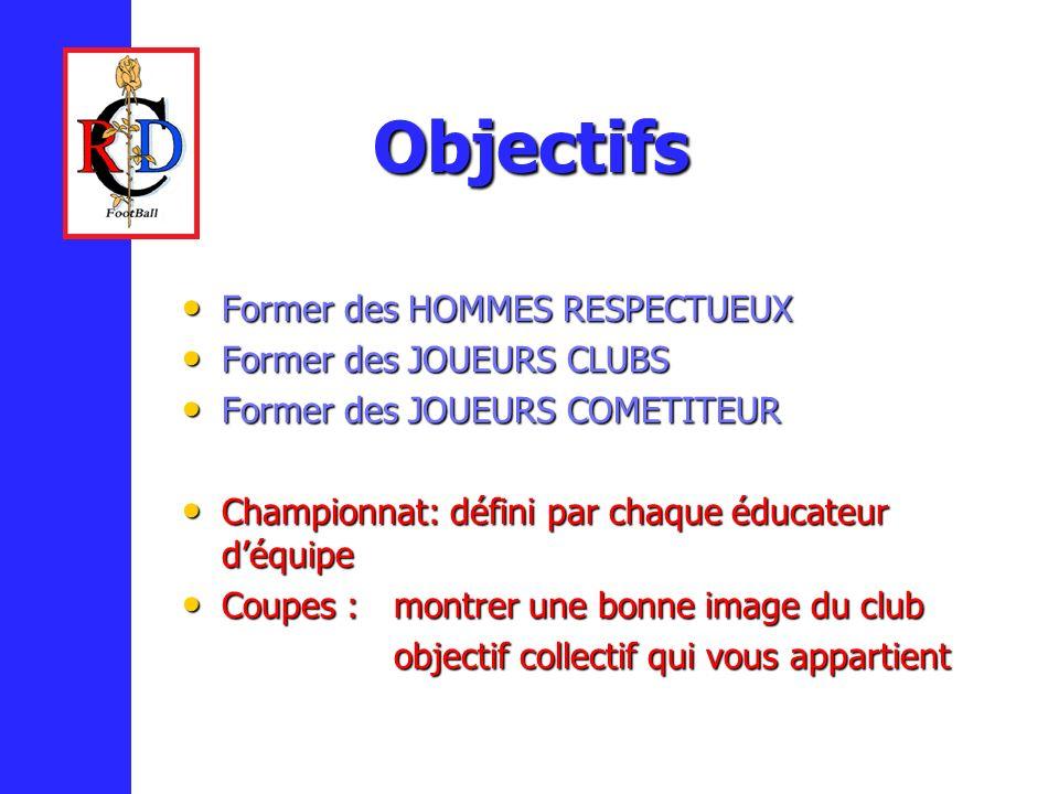 Objectifs Former des HOMMES RESPECTUEUX Former des HOMMES RESPECTUEUX Former des JOUEURS CLUBS Former des JOUEURS CLUBS Former des JOUEURS COMETITEUR
