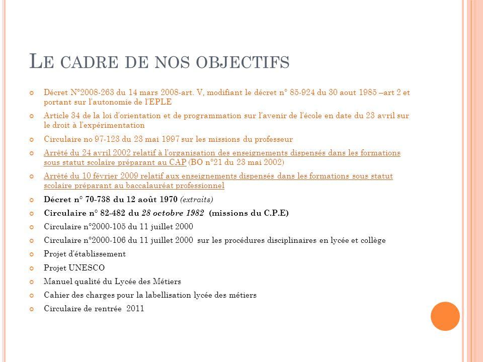 Q UELS SONT NOS OBJECTIFS POUR LA RENTRÉE 2011 .