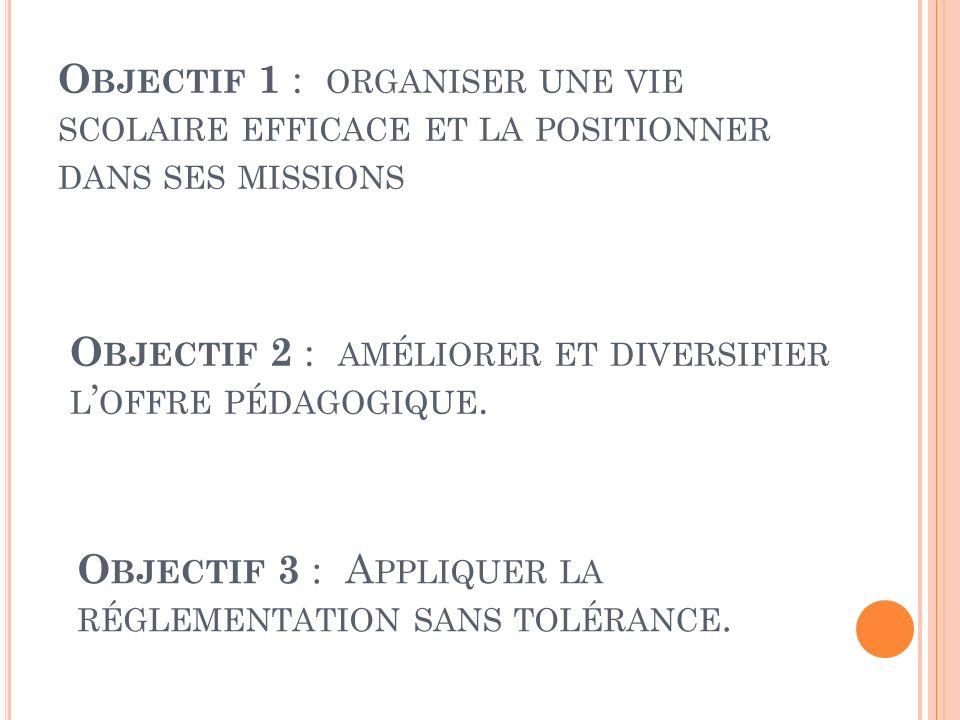 L E CADRE DE NOS OBJECTIFS Décret N°2008-263 du 14 mars 2008-art.