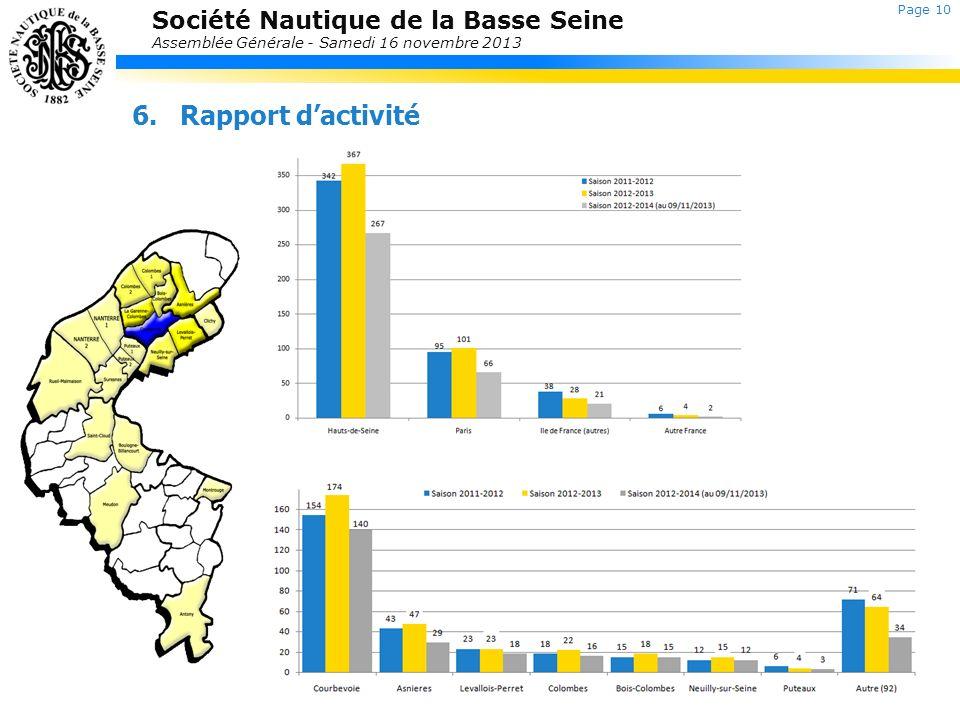 Société Nautique de la Basse Seine Assemblée Générale - Samedi 16 novembre 2013 Retour au sommaire 6.Rapport dactivité Page 10