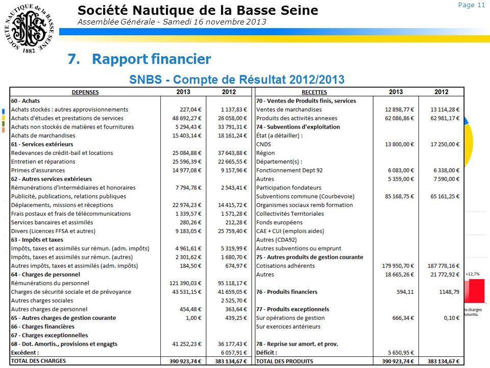 Société Nautique de la Basse Seine Assemblée Générale - Samedi 16 novembre 2013 Retour au sommaire 7.Rapport financier Page 11