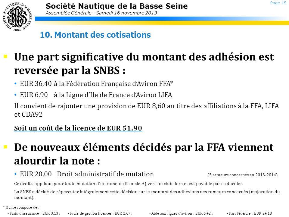 Société Nautique de la Basse Seine Assemblée Générale - Samedi 16 novembre 2013 Retour au sommaire 10.Montant des cotisations Page 15 Une part signifi