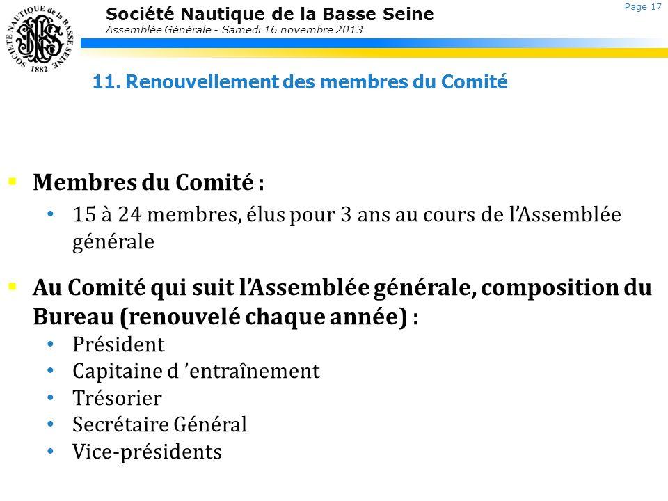 Société Nautique de la Basse Seine Assemblée Générale - Samedi 16 novembre 2013 Page 17 11.Renouvellement des membres du Comité Membres du Comité : 15