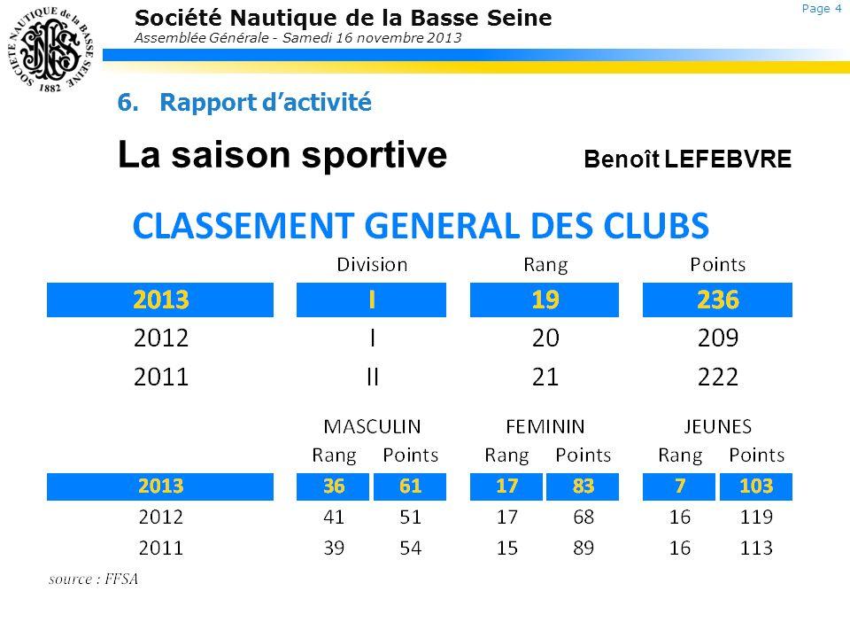 Société Nautique de la Basse Seine Assemblée Générale - Samedi 16 novembre 2013 6.Rapport dactivité La saison sportive Benoît LEFEBVRE Page 4