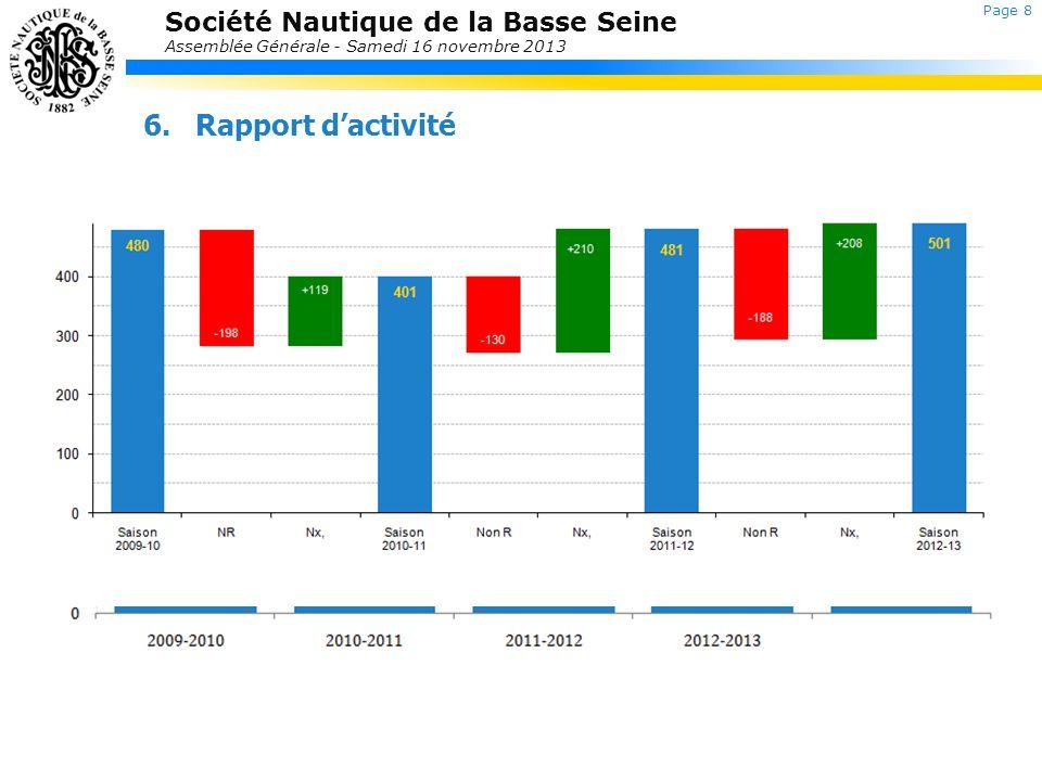 Société Nautique de la Basse Seine Assemblée Générale - Samedi 16 novembre 2013 6.Rapport dactivité Page 9