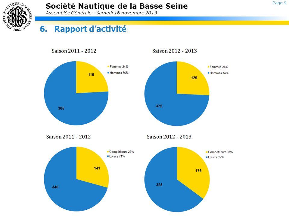 Société Nautique de la Basse Seine Assemblée Générale - Samedi 16 novembre 2013 Merci de votre participation .