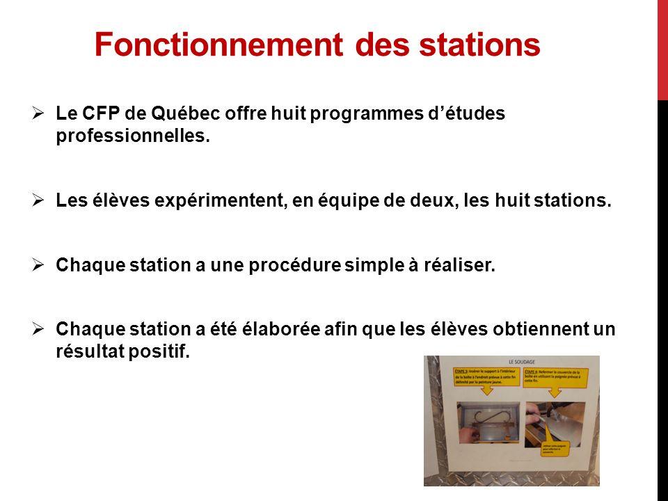 Fonctionnement des stations Le CFP de Québec offre huit programmes détudes professionnelles.