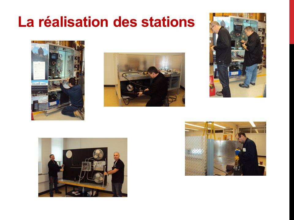 La réalisation des stations