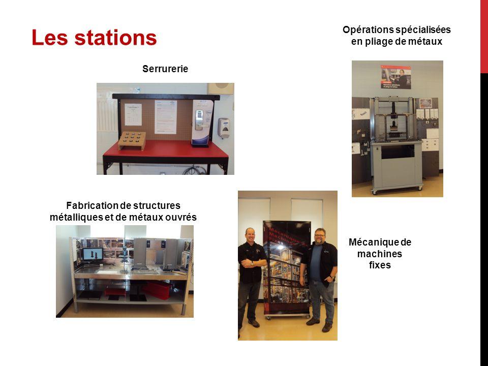 Serrurerie Fabrication de structures métalliques et de métaux ouvrés Opérations spécialisées en pliage de métaux Mécanique de machines fixes Les stations