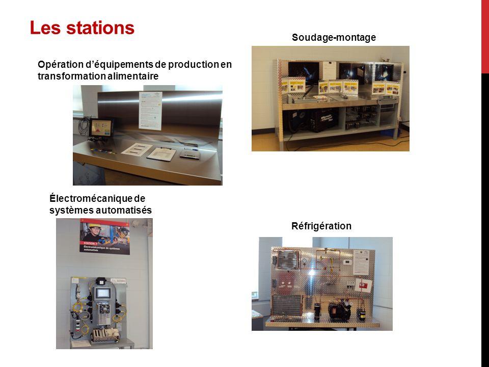 Réfrigération Soudage-montage Électromécanique de systèmes automatisés Opération déquipements de production en transformation alimentaire