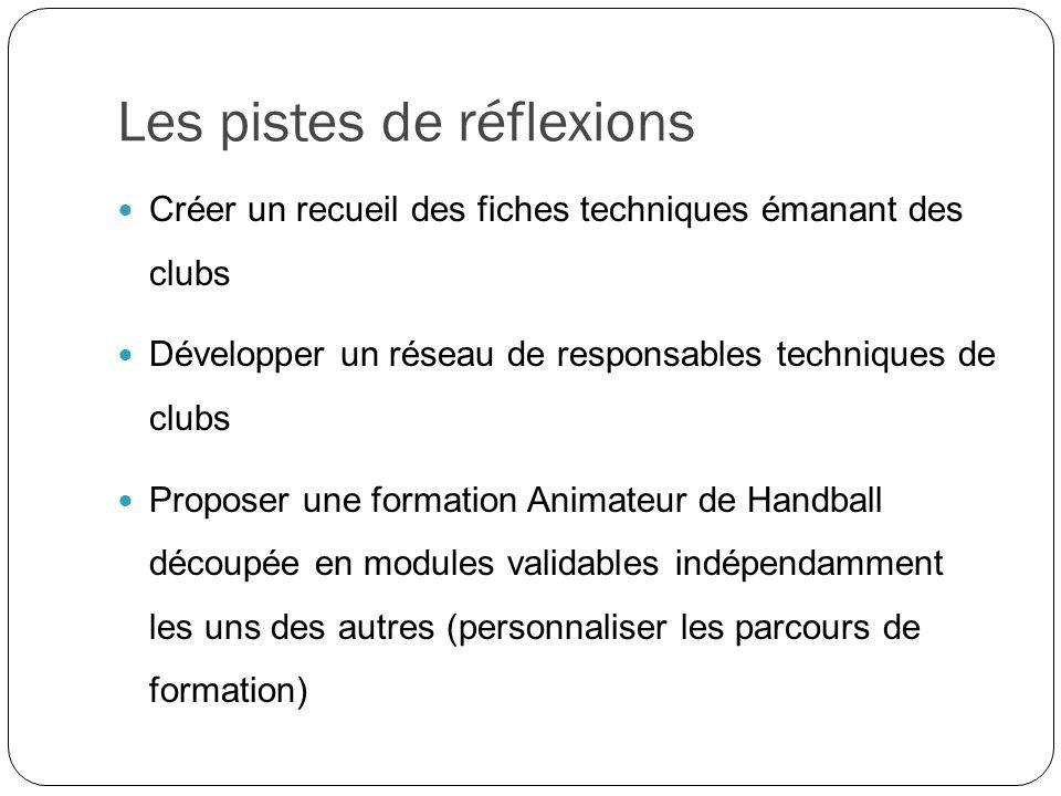 Les pistes de réflexions Créer un recueil des fiches techniques émanant des clubs Développer un réseau de responsables techniques de clubs Proposer une formation Animateur de Handball découpée en modules validables indépendamment les uns des autres (personnaliser les parcours de formation)