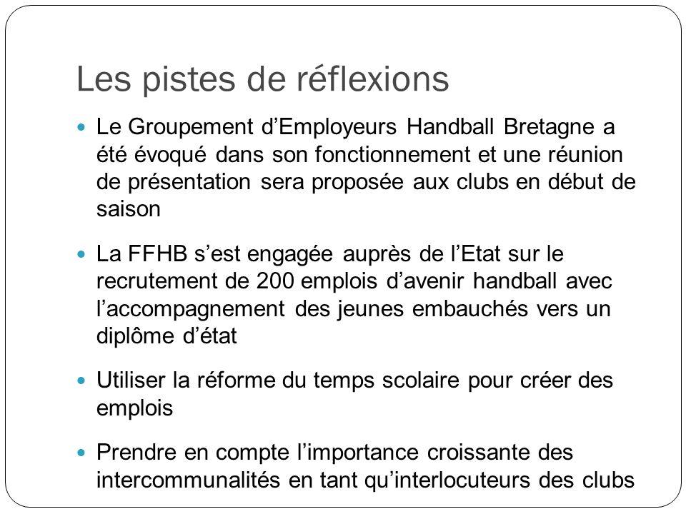 Les pistes de réflexions Le Groupement dEmployeurs Handball Bretagne a été évoqué dans son fonctionnement et une réunion de présentation sera proposée