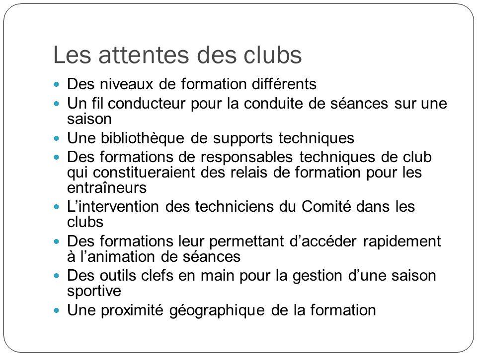Les attentes des clubs Des niveaux de formation différents Un fil conducteur pour la conduite de séances sur une saison Une bibliothèque de supports t