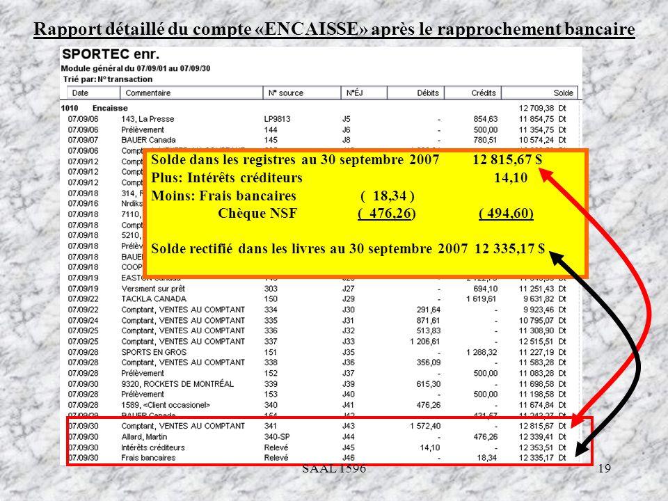 19 Rapport détaillé du compte «ENCAISSE» après le rapprochement bancaire Solde dans les registres au 30 septembre 2007 12 815,67 $ Plus: Intérêts créd