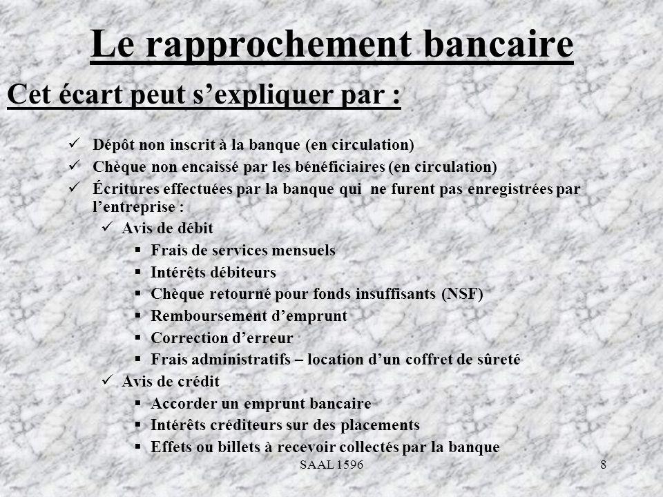 8 Le rapprochement bancaire Dépôt non inscrit à la banque (en circulation) Chèque non encaissé par les bénéficiaires (en circulation) Écritures effect