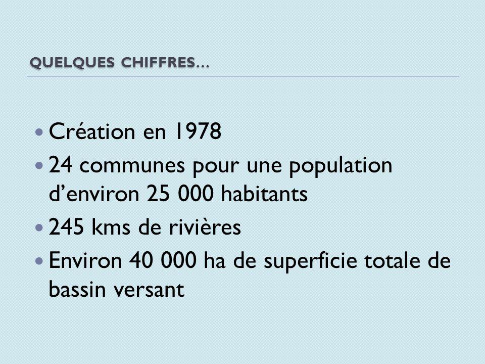 QUELQUES CHIFFRES… Création en 1978 24 communes pour une population denviron 25 000 habitants 245 kms de rivières Environ 40 000 ha de superficie tota