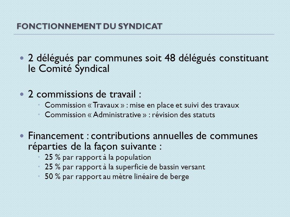 2 délégués par communes soit 48 délégués constituant le Comité Syndical 2 commissions de travail : Commission « Travaux » : mise en place et suivi des