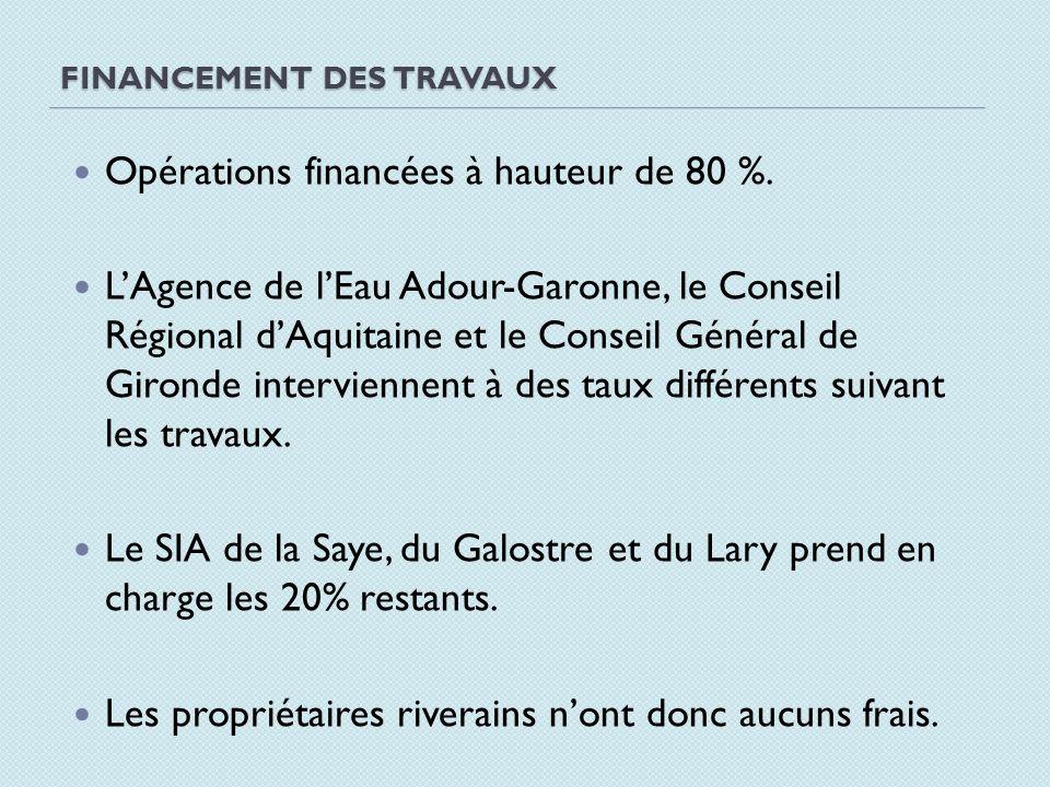 FINANCEMENT DES TRAVAUX Opérations financées à hauteur de 80 %. LAgence de lEau Adour-Garonne, le Conseil Régional dAquitaine et le Conseil Général de