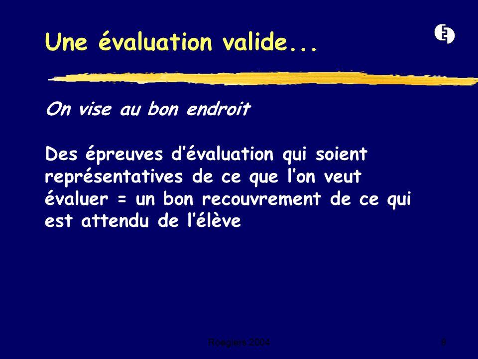 Roegiers 20049 On vise au bon endroit Des épreuves dévaluation qui soient représentatives de ce que lon veut évaluer = un bon recouvrement de ce qui e