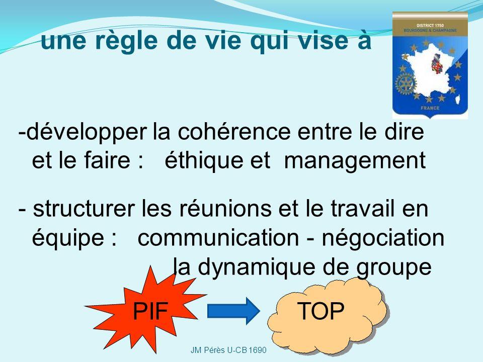 -développer la cohérence entre le dire et le faire : éthique et management - structurer les réunions et le travail en équipe : communication - négociation la dynamique de groupe PIF TOP JM Pérès U-CB 1690 une règle de vie qui vise à
