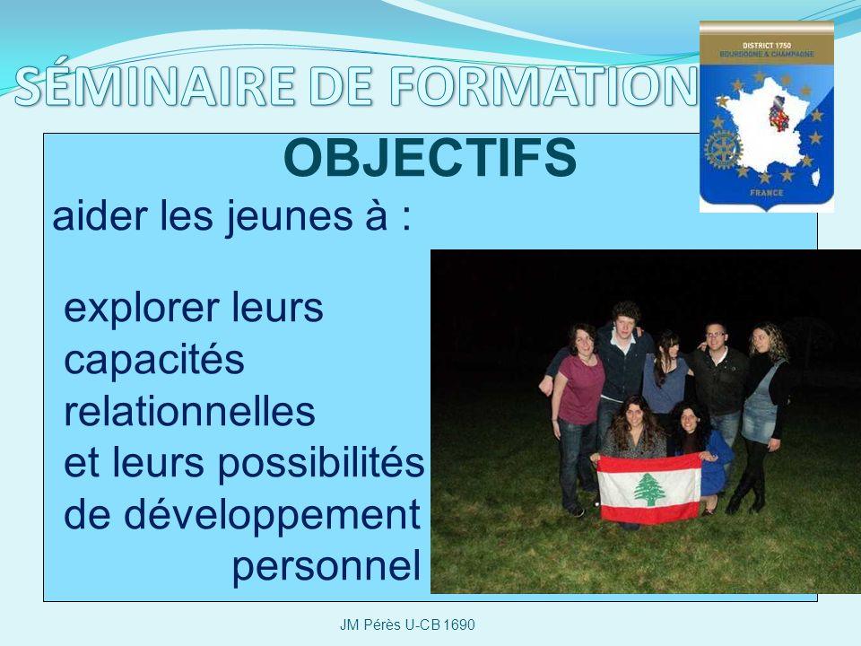 OBJECTIFS aider les jeunes à : explorer leurs capacités relationnelles et leurs possibilités de développement personnel JM Pérès U-CB 1690