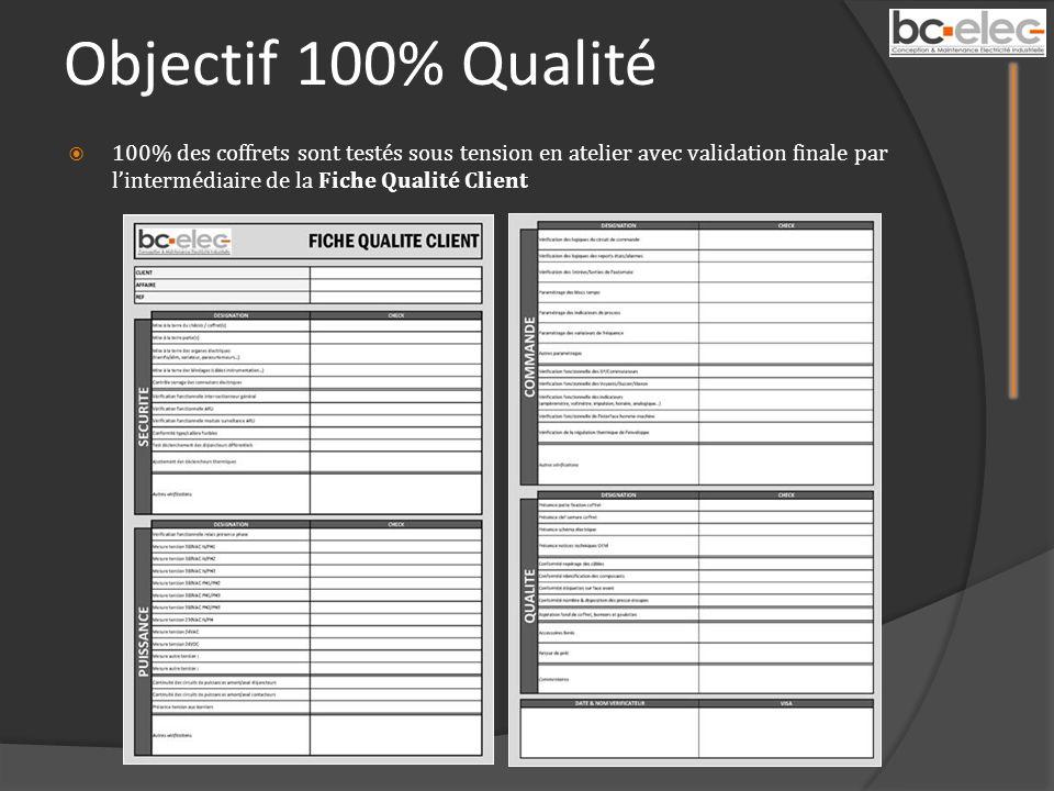 Objectif 100% Qualité 100% des coffrets sont testés sous tension en atelier avec validation finale par lintermédiaire de la Fiche Qualité Client