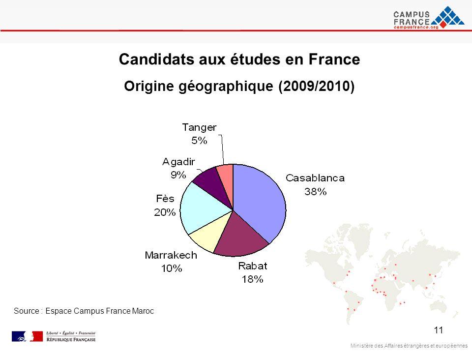 11 Ministère des Affaires étrangères et européennes Candidats aux études en France Origine géographique (2009/2010) Source : Espace Campus France Maro