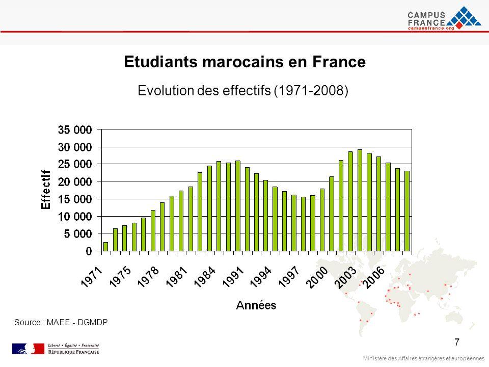 7 Ministère des Affaires étrangères et européennes Etudiants marocains en France Evolution des effectifs (1971-2008) Source : MAEE - DGMDP