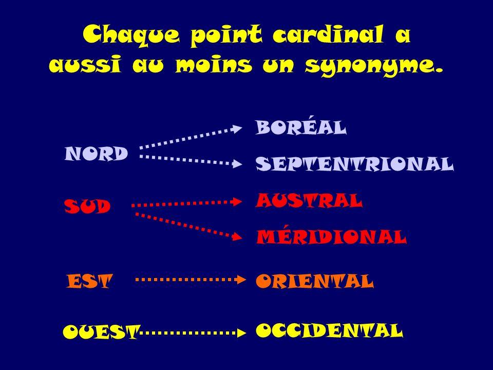 Chaque point cardinal a aussi au moins un synonyme. NORD SUD EST OUEST BORÉAL SEPTENTRIONAL AUSTRAL MÉRIDIONAL OCCIDENTAL ORIENTAL