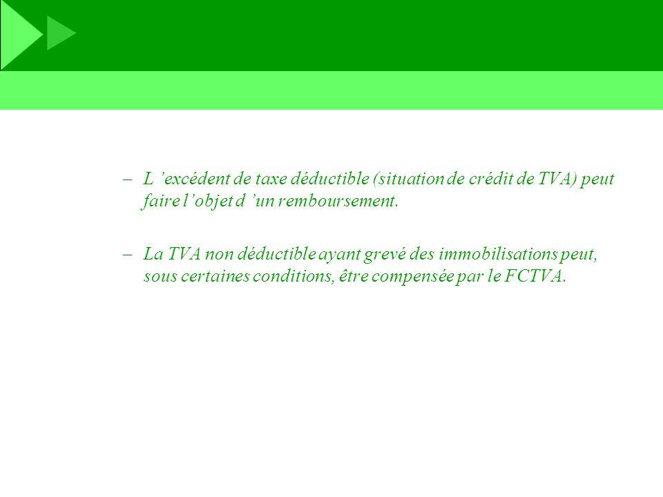 –L excédent de taxe déductible (situation de crédit de TVA) peut faire lobjet d un remboursement. –La TVA non déductible ayant grevé des immobilisatio