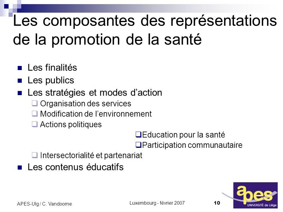 Luxembourg - février 2007 10 APES-Ulg / C. Vandoorne Les composantes des représentations de la promotion de la santé Les finalités Les publics Les str