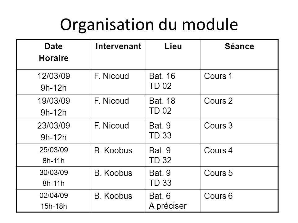 Organisation du module Date Horaire IntervenantLieuSéance 12/03/09 9h-12h F. NicoudBat. 16 TD 02 Cours 1 19/03/09 9h-12h F. NicoudBat. 18 TD 02 Cours
