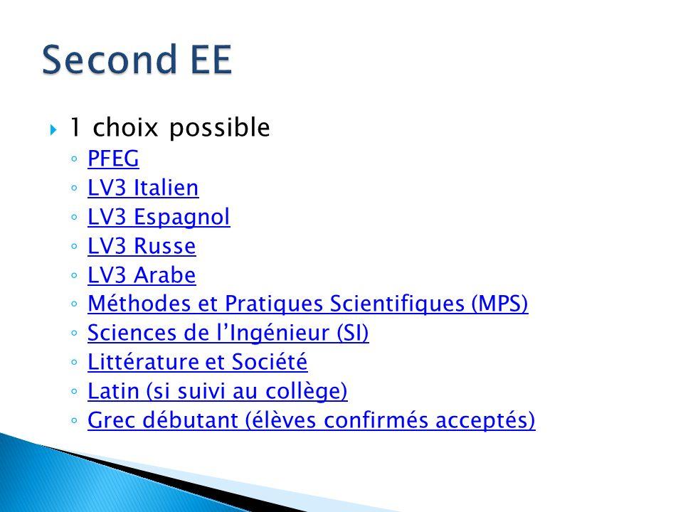 1 choix possible PFEG LV3 Italien LV3 Espagnol LV3 Russe LV3 Arabe Méthodes et Pratiques Scientifiques (MPS) Sciences de lIngénieur (SI) Littérature e