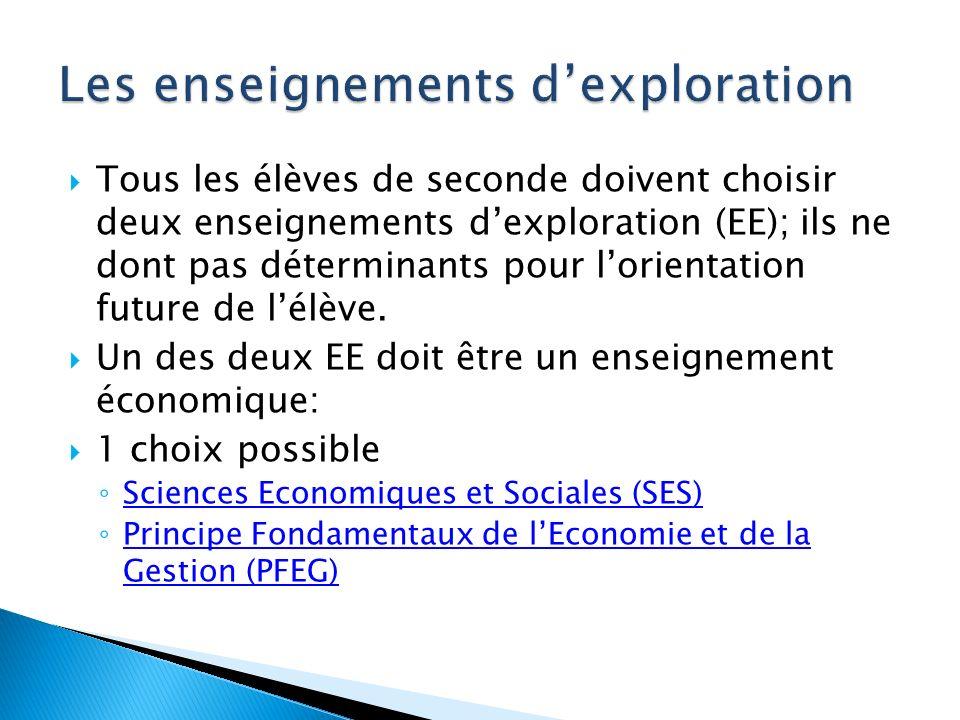 Tous les élèves de seconde doivent choisir deux enseignements dexploration (EE); ils ne dont pas déterminants pour lorientation future de lélève. Un d