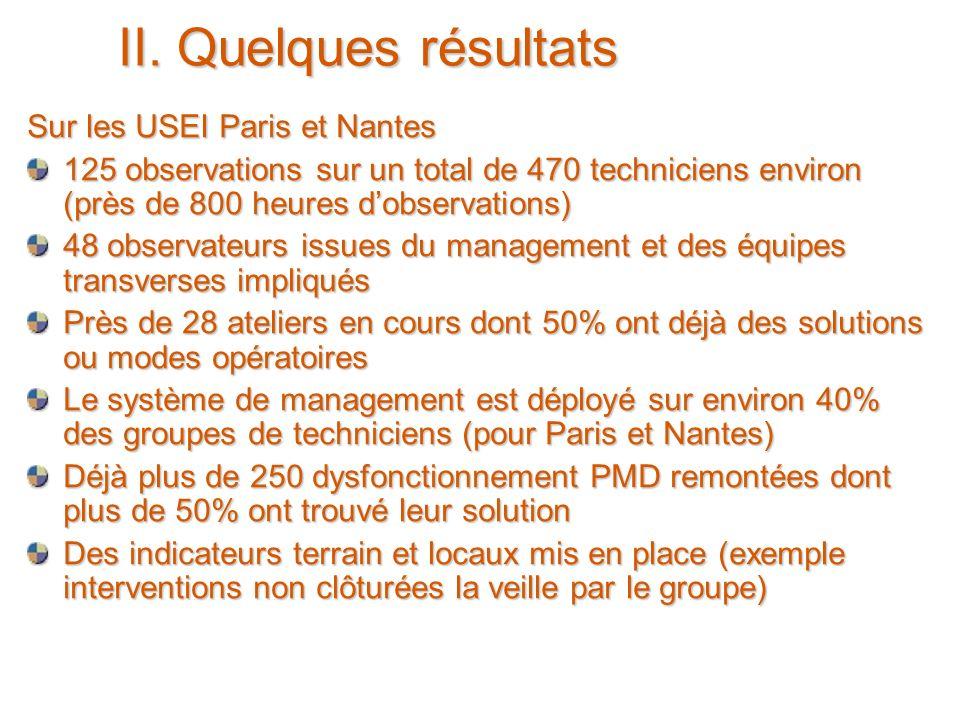 24 juin 2005 10 II. Quelques résultats Sur les USEI Paris et Nantes 125 observations sur un total de 470 techniciens environ (près de 800 heures dobse