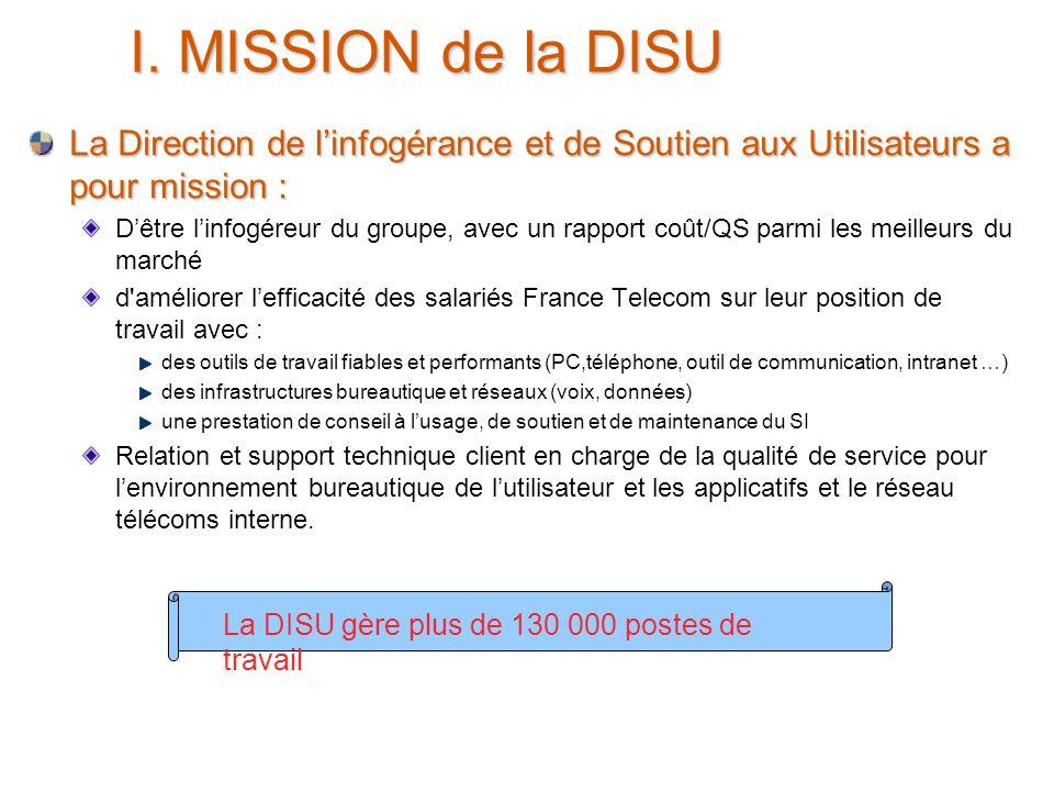24 juin 2005 3 I. MISSION de la DISU La Direction de linfogérance et de Soutien aux Utilisateurs a pour mission : Dêtre linfogéreur du groupe, avec un
